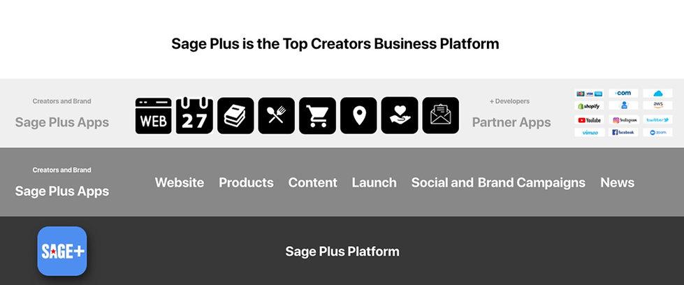 Sage Plus Platform Banner 8.jpg