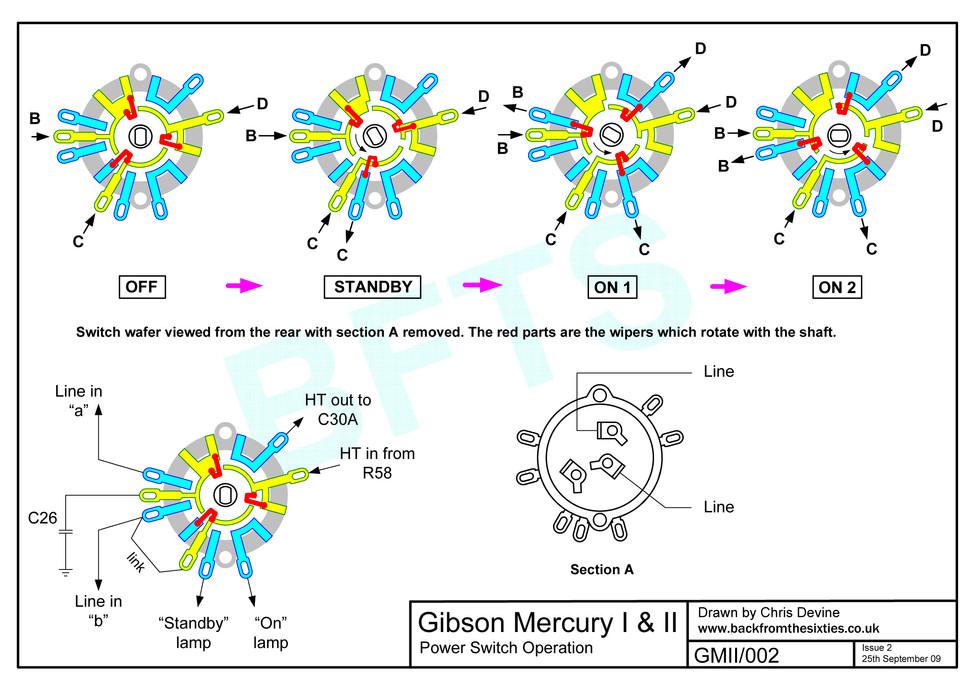 Gibson Mercury Mains Switch