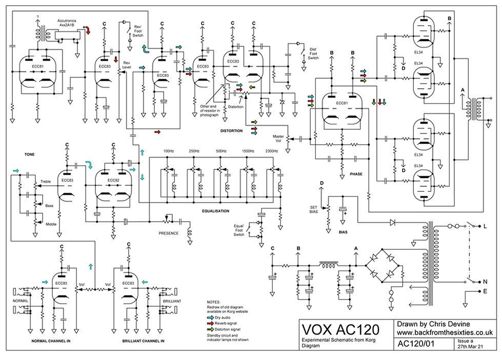 Vox AC120 Provisional Schematic.jpg