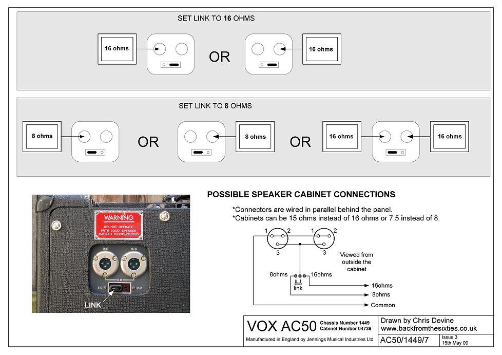 Vox AC50 Speaker Combinations