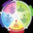 5-EWEF-Strategies-transparent-color-2374