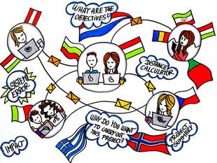 Deadlines EU projects