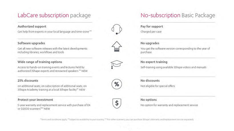LabCare subscription table.jpg.jp2