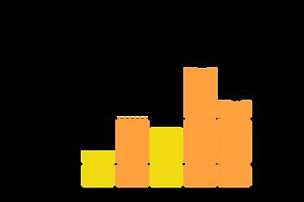 ahi-graph.606a70e4fcae780df46bc0f9f46f17