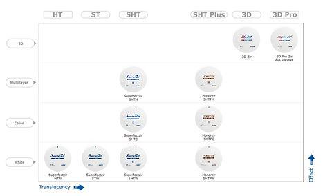 aidite zirconia comparison table_edited.
