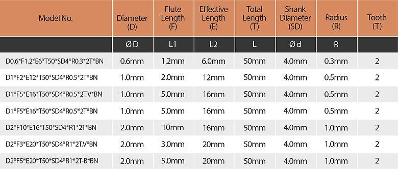 BALL NOSE_SPECS TABLE.jpg