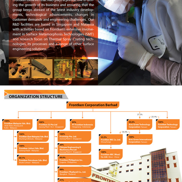 Frontken Marketing Material Design 4