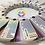 Thumbnail: Virtual Color Analysis