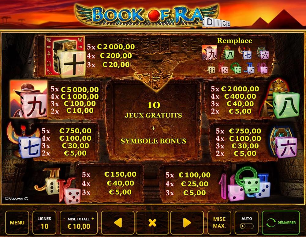Blog LuckyGames.be - Greentube Book of Ra Dice Slot