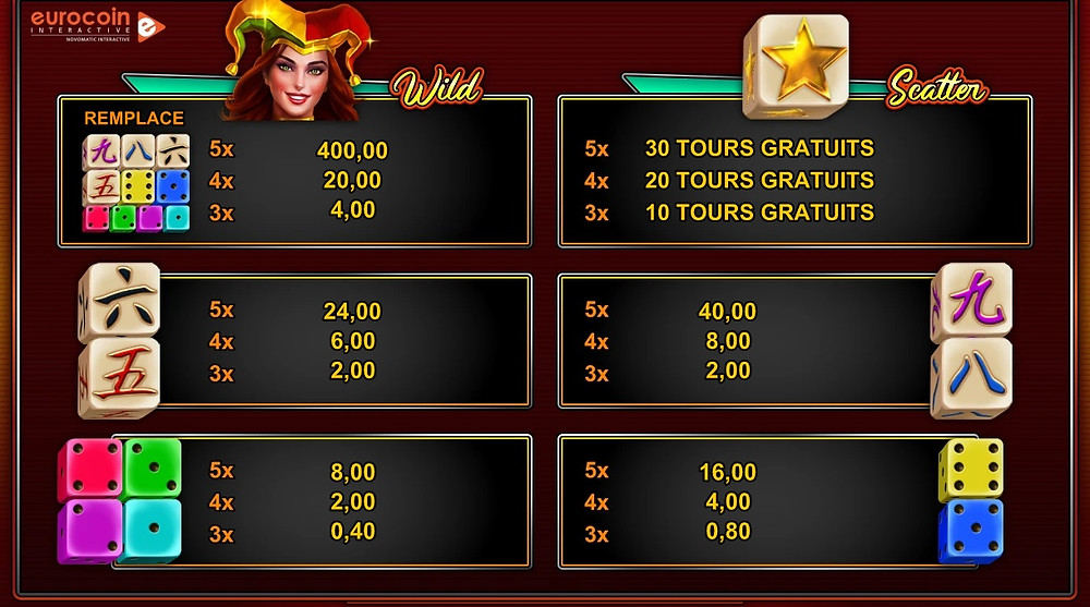 Novomatic 50 Fortune Dice Slot Game - Casino Lucky Games review
