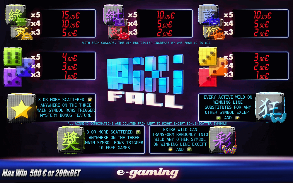Blog LuckyGames.be - E-Gaming Pixi Fall Dice Slot