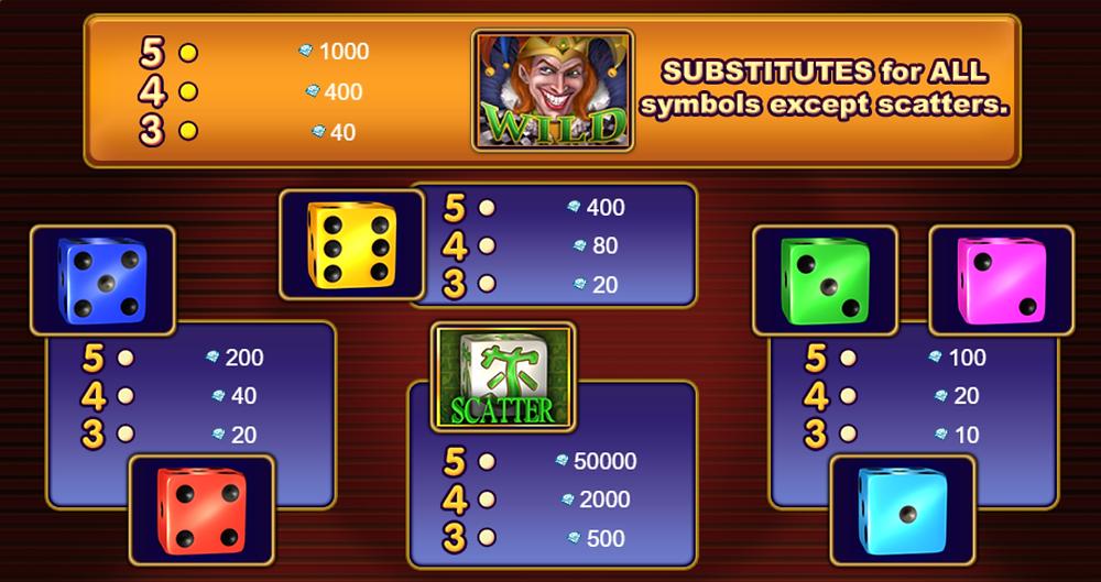 EGT 100 Super Dice Review - Luckygamesblog