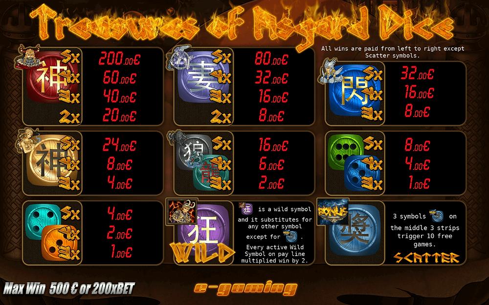 Blog LuckyGames.be - E-Gaming Treasure of Asgard Dice Slot