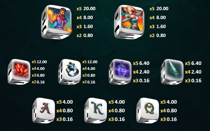 Betsoft Book Of Darkness Dice Slot Review - Luckygamesblog