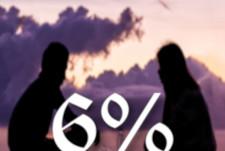 Promo 6% rien que pour vous jusqu'au 22 Novembre.