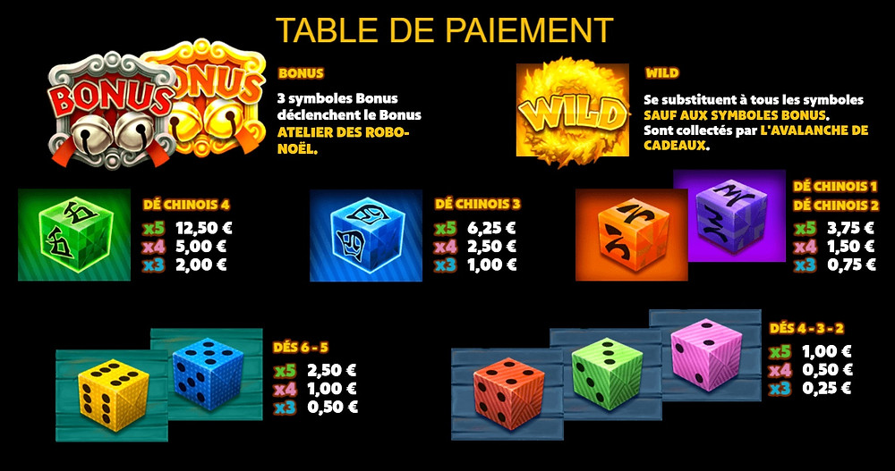 Blog LuckyGames.be - Gaming1 Robo Santa's Factory Dice Slot