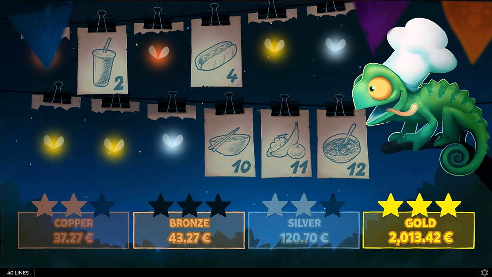 Blog LuckyGames.be - Gaming1 Tiko Spicy Chef Jackpot