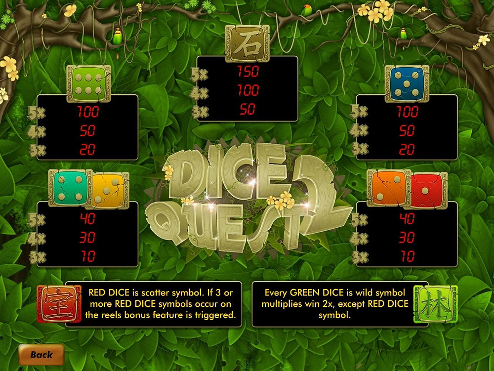 Egaming Dice Quest 2 Slot Review - Luckygamesblog