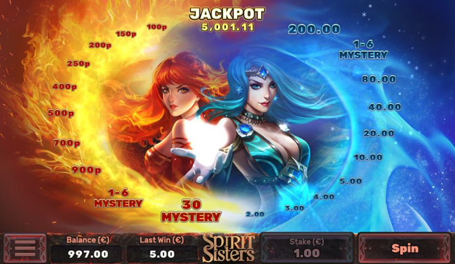 Blog LuckyGames.be - Airdice Spirit Sisters Dice Game Review