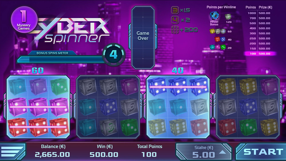 Blog LuckyGames.be - Airdice Cyber Spinner
