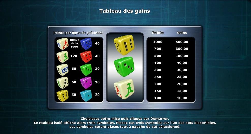 Blog LuckyGames.be - Greentube Dice Winner - Dice Spinner