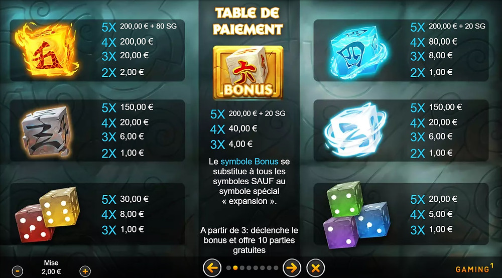 Blog LuckyGames.be - Gaming1 Aetherial Fortune Dice Slot