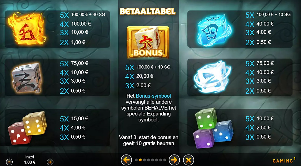 Blog LuckyGames.be - Gaming1 Aetherial Fortune Slot Game Review