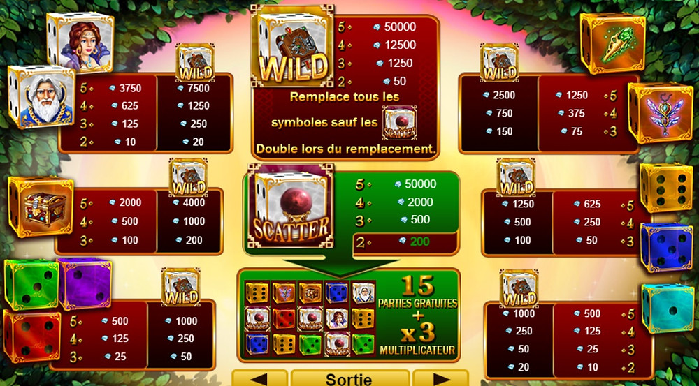 EGT Book Of Dice Slot Review - Luckygamesblog
