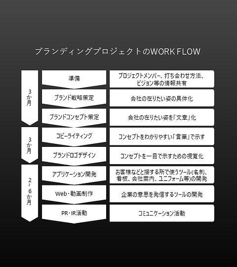 支援の方法.jpg
