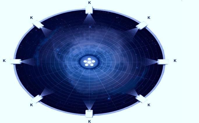 Çoklu Planetaryum Sistemleri