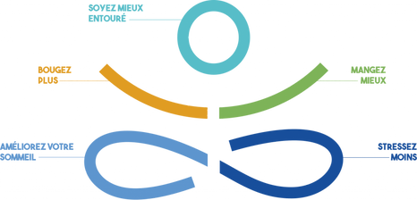 Sanakido_piliers_logo