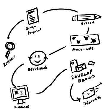 logo_process.png