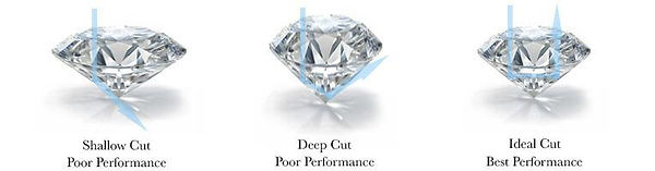 diamond cut light reflection2.jpg