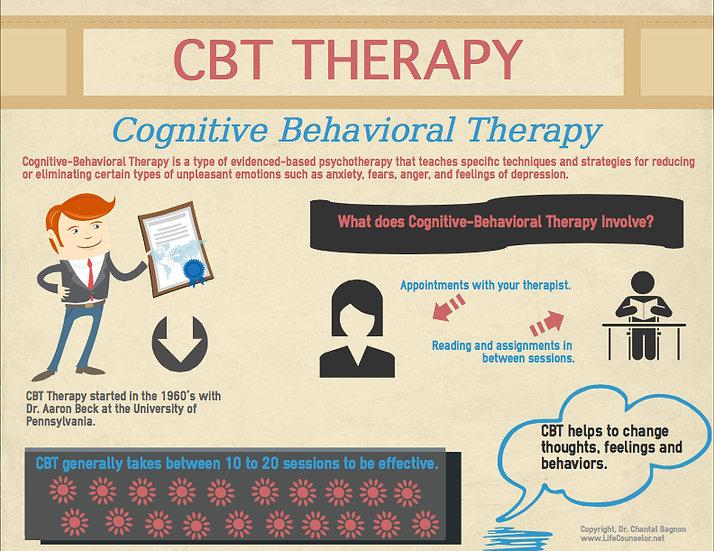Hybrid Training: 3 day CBT