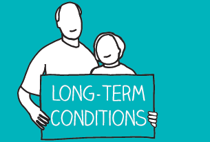 CBT for Long-term Condition Management