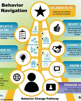behaviour change pathway.jpg
