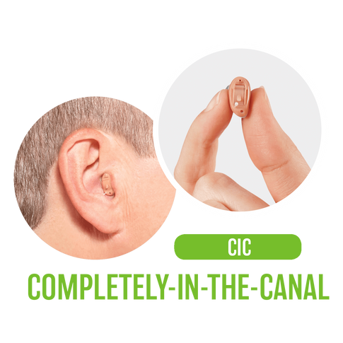 Completly In the Canal Hearing Aid On Si