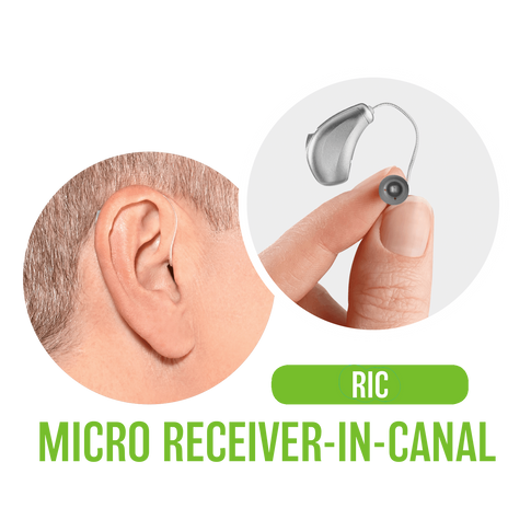 Micro Receiver In Canal On-Site Hearing