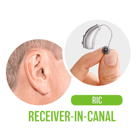 Receiver In Canal On-Site Hearing Servic