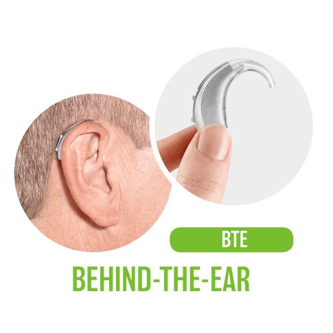Behind the Ear On-Site Hearing Services