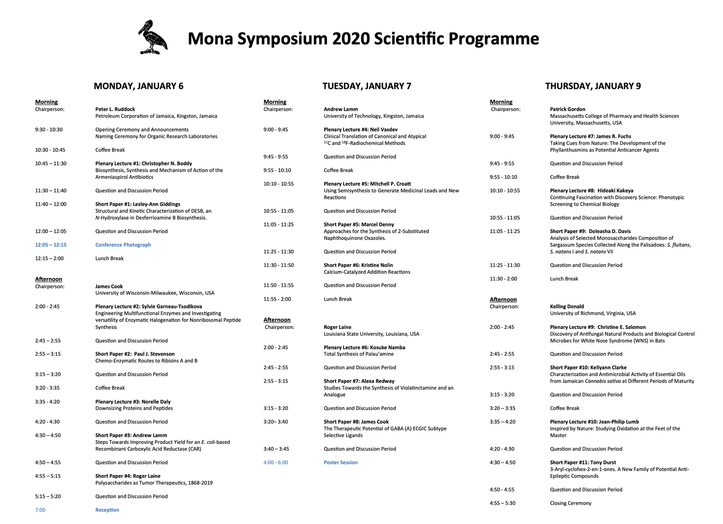 Mona Symposium Programme Summary