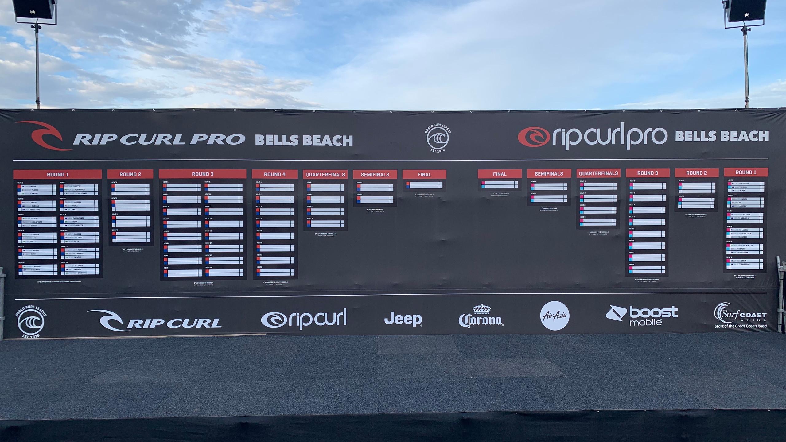 Rip Curl Pro Scoreboard