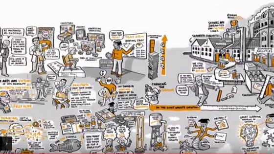 RSA Animate: Changing Education Paradigms by Sir Ken Robinson