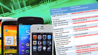 UNH Cyber Forensics Group Reveals Smartphone App Issues Affecting 968 Million