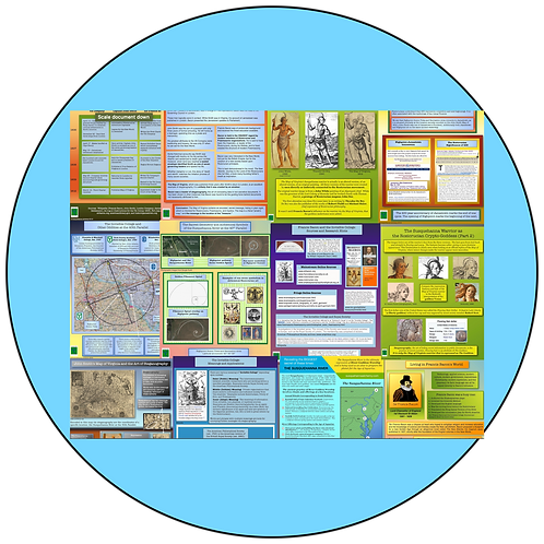 Susquehanna Mystery Infographics Packet