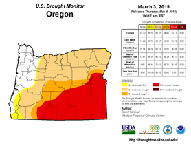 Paddlers in Oregon Face Drought Conditions