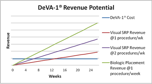 deva1 revenue.png