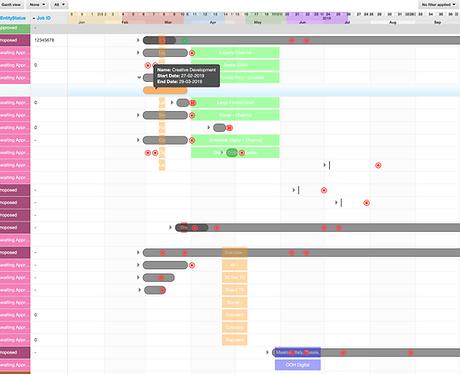 Workflow | Tasks