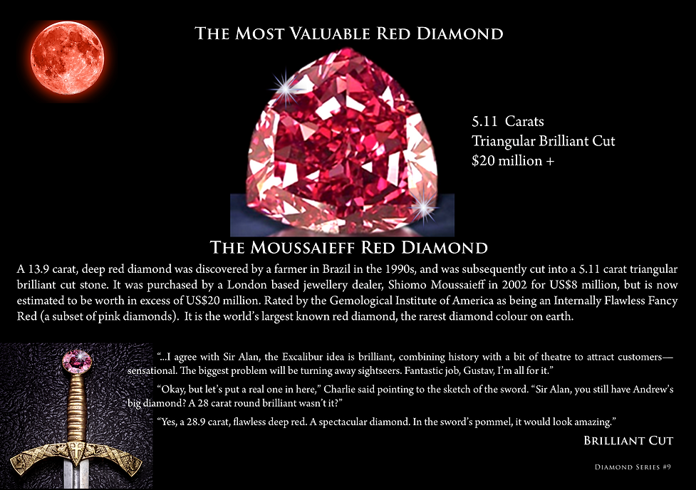 9 The Moussaieff Red Diamond with Excali