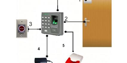 LEITOR-BIOMeTRICO-E-RFID-20180130112731.